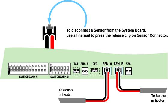 sensorconnectorssm diagnostic messages balboa instruments wiring diagram at soozxer.org